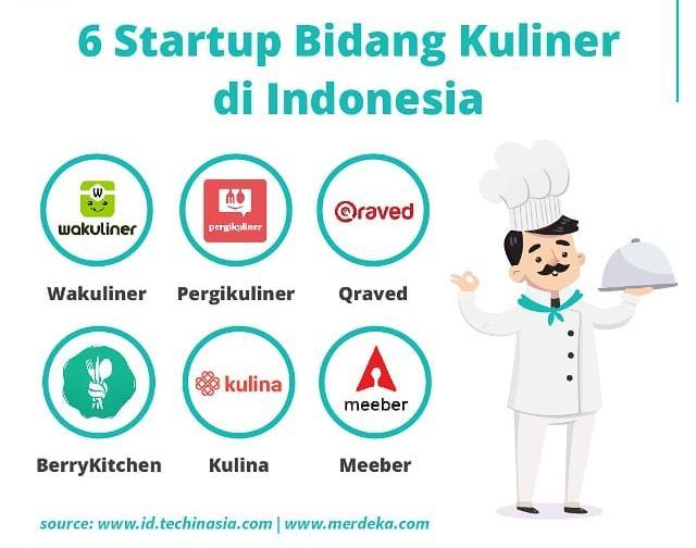 6 Aplikasi dari Startup Kuliner di Indonesia